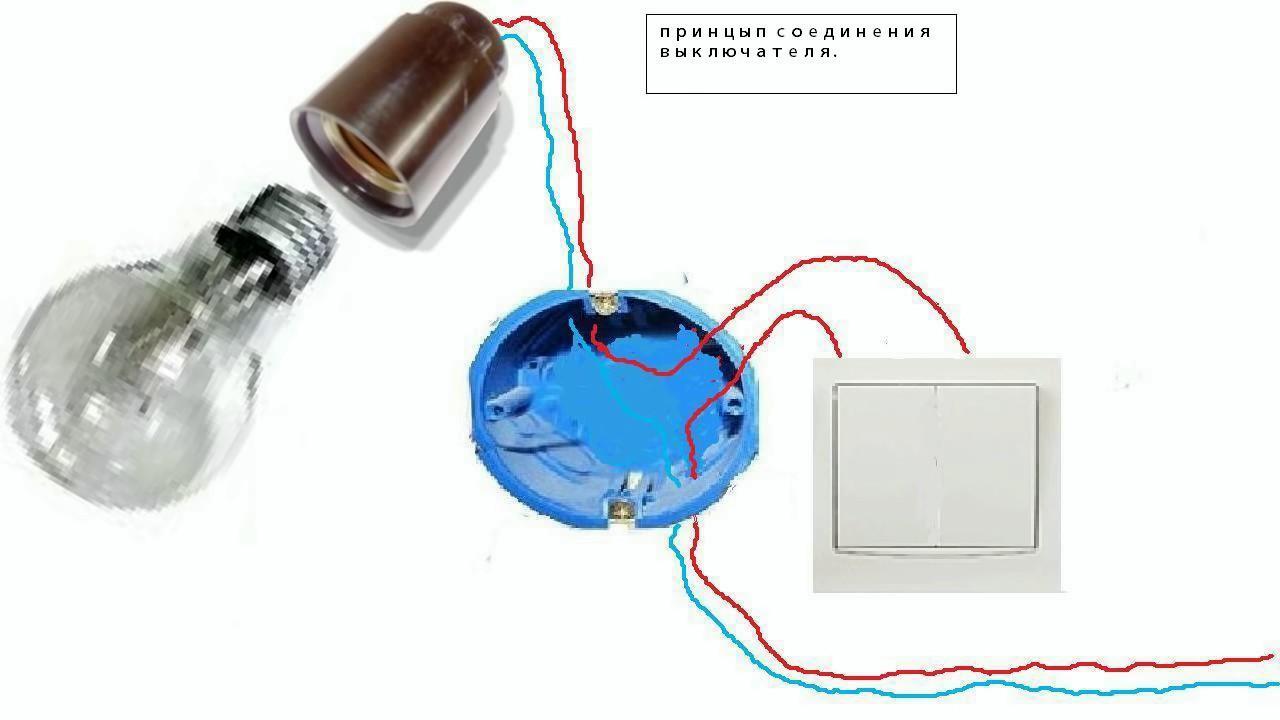 Как сделать электрику в своем доме