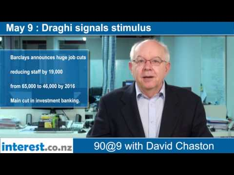 90 seconds @ 9am:Draghi signals stimulus