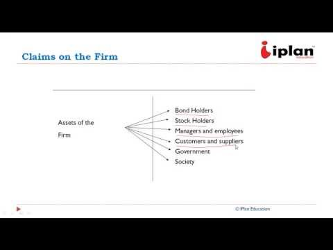 CFA L1 Corporate Finance - Introduction
