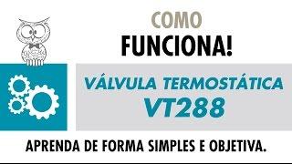COMO FUNCIONA – Válvula Termostática VT288