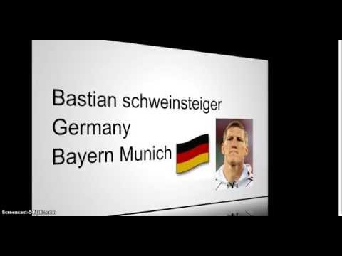 Top ten best midfielders to watch at FIFA world cup Brazil 2014(football soccer)