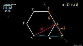 Odštevanje vektorjev – primeri