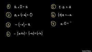 Zakonitosti računanja s celimi števili