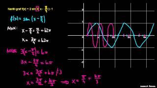 Risanje grafa 3