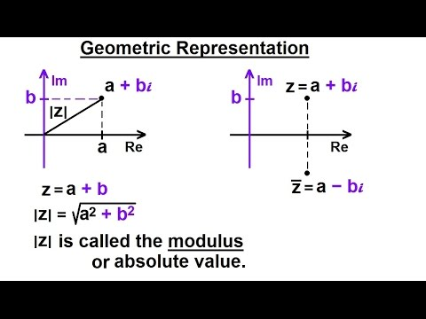 Calculus 2: Complex Numbers & Functions (6 of 28) Geometric Representation