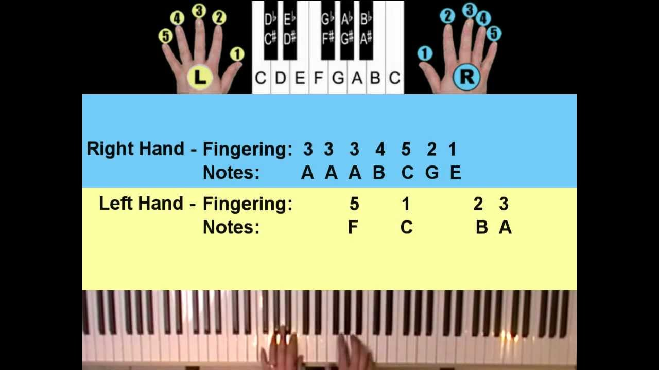 Really Easy Beginners Piano Songs - Annie U0026 39 S Song