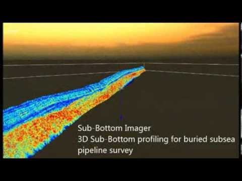 PanGeo Subsea 3D SBI™ Profiling of Buried Subsea Pipeline