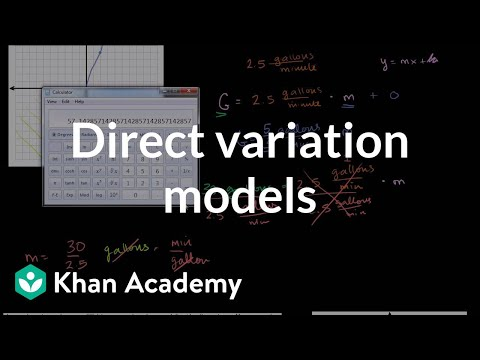 Direct Variation Models