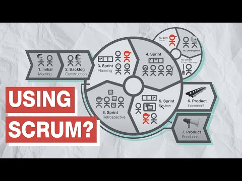 How to implement Scrum using Team Foundation Server 2012 with Gerard Beckerleg
