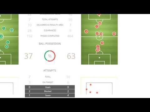 World Cup 2014 IRAN vs NIGERIA 0-0 16th June WM 2014 Iran Nigeria Iran Nigeria(prognose)