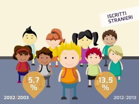 Impatto delle leggi sulla scuola