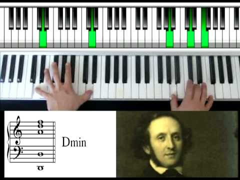 Marcha Nupcial tutorial (wedding march piano,felix mendelssohn)