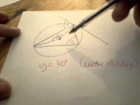 Circle theorem 5 (alternate segment theorem)