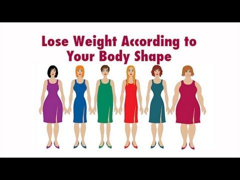 weight loss plr articles