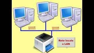 Computer Facile 13 Reti LAN Ed Internet