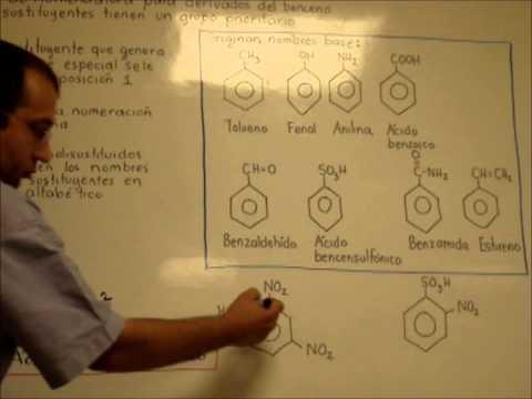 Nombrar derivados del benceno con grupos prioritarios