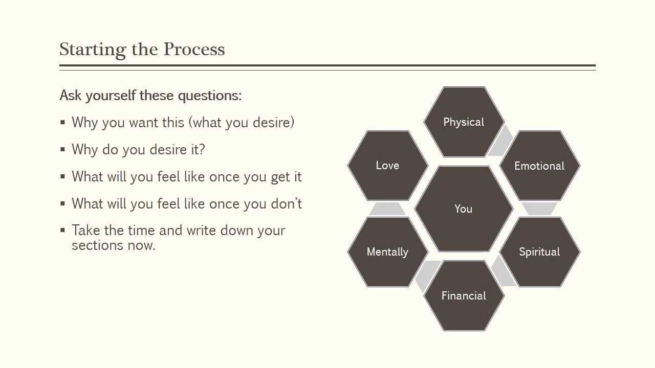 zig ziglar goal setting worksheet quotes