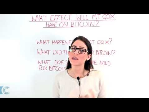How Mt. Gox Bankruptcy Affect the Future of Bitcoin?