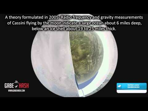 UNDERGROUND WATER DISCOVERED ON SATURN'S MOON APRIL 5, 2014