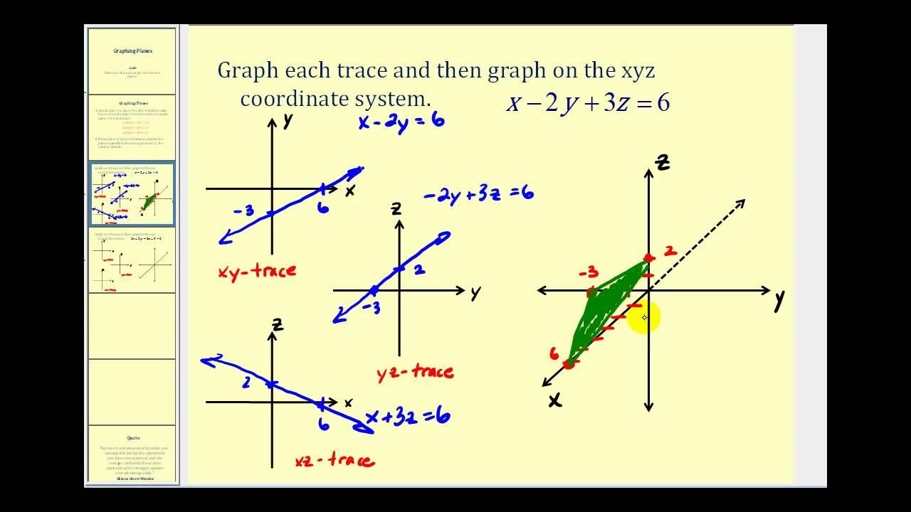 Coordinate Grid Worksheets: Coordinate Plane Worksheets,Math