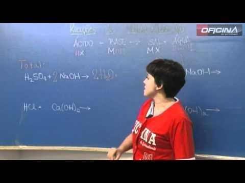 Dica de Química - Reações de Neutralização