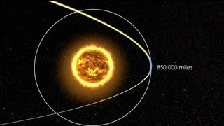 NASA What Is A Sungrazing Comet?