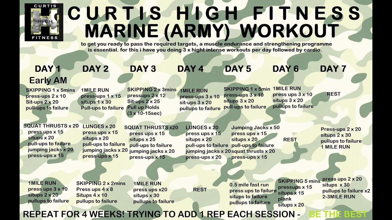 how to get in shape for the army basic training