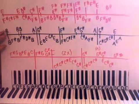Victors Piano Solo from the Corpse Bride Piano Lesson part 1