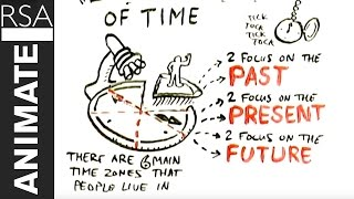RSA Animate: The Secret Powers of Time