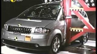 Краш тест Audi A2 2002 (E-NCAP ADAC)