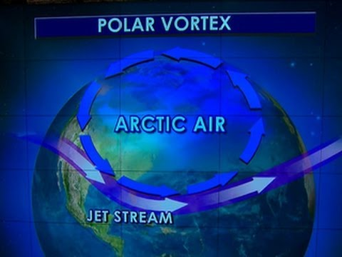 What is the polar vortex and what causes it?