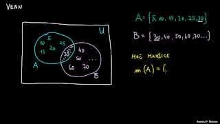 Osnovni pojmi – Vennov diagram, moč množice, univerzalna množica, prazna množica