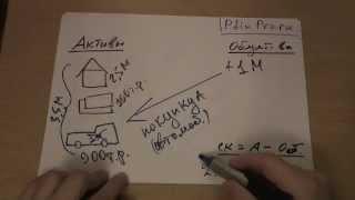 Взаимосвязь кредита и личного благосостояния