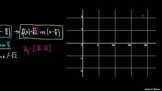 Primer 1 – izračun lastnosti in risanje grafa