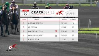 Crack Series - Pointage au 30 juin 2014