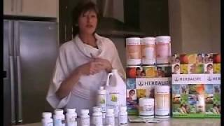 Herbalife Weight Management Programs