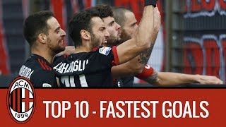 TOP 10 - Fastest Goals from 2008 to 2018