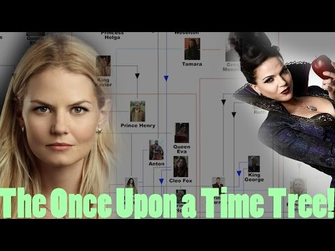 The Full Once Upon a Time Family Tree! [Theory]