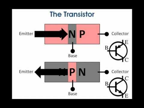 Lecture 12 Data Files vs Program Files - Sinking Sourcing - Semiconductors, A PLC Training Tutorial.