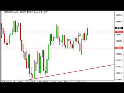 NZD/USD Forecast for the week of March 10, 2014, Technical Analysis