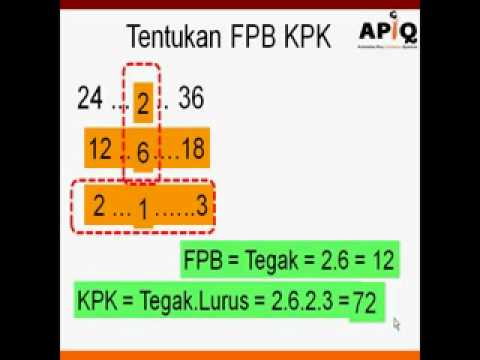 Berhitung Cepat FPB KPK Kreatif APIQ - LCM GCD