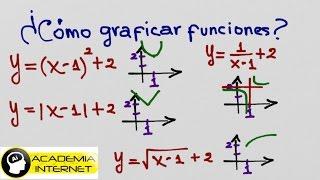 Cómo graficar funciones