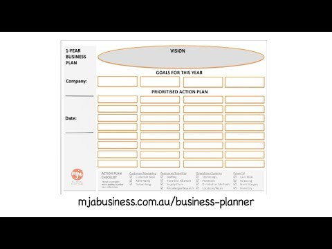 3 how to complete a 1 page business plan mja business solutionsmja
