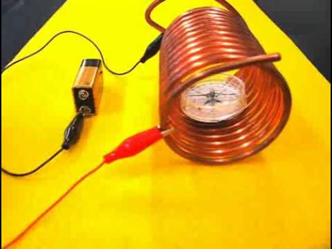 Magnetic Field of a Coil of Wire