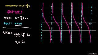 Risanje grafa 4