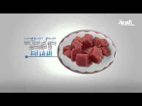 خبراء التغذية: لا تفرطوا في تناول لحم الخروف بالعيد