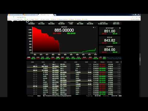 Bitcoin Trading LIVE - Advice, News and Rocket Fuel