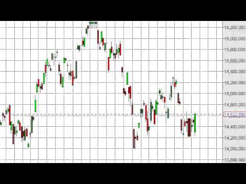 Nikkei Technical Analysis for March 28, 2014 by FXEmpire.com