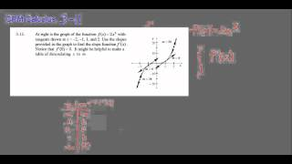 CPM Calculus 3-11 - Find the slope function given tangent line slopes view on youtube.com tube online.