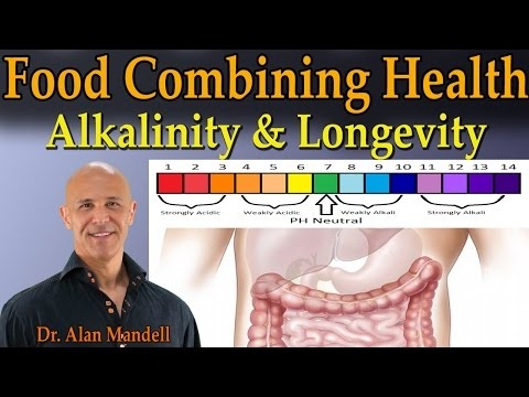 The Power of Food Combining Health to Achieve Alkalinity & Longevity - Dr Mandell